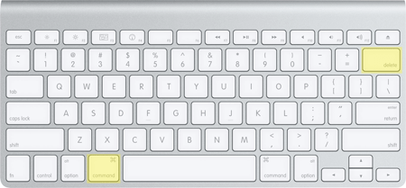 Empty Trash Shortcuts Mac